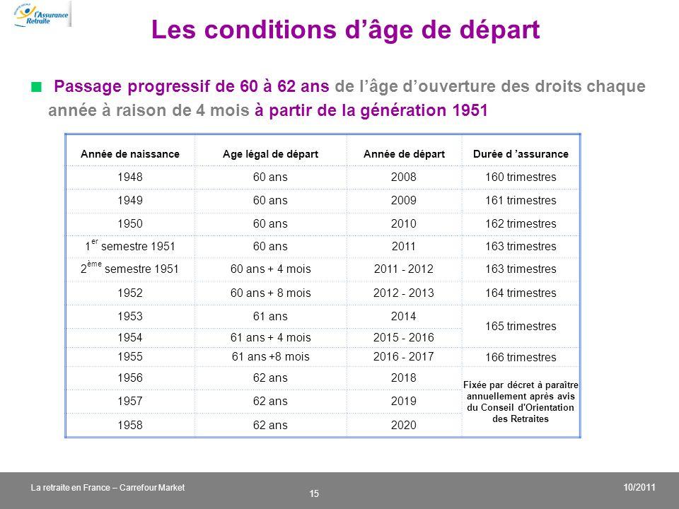 v 15 10/2011 La retraite en France – Carrefour Market Les conditions dâge de départ Passage progressif de 60 à 62 ans de lâge douverture des droits ch
