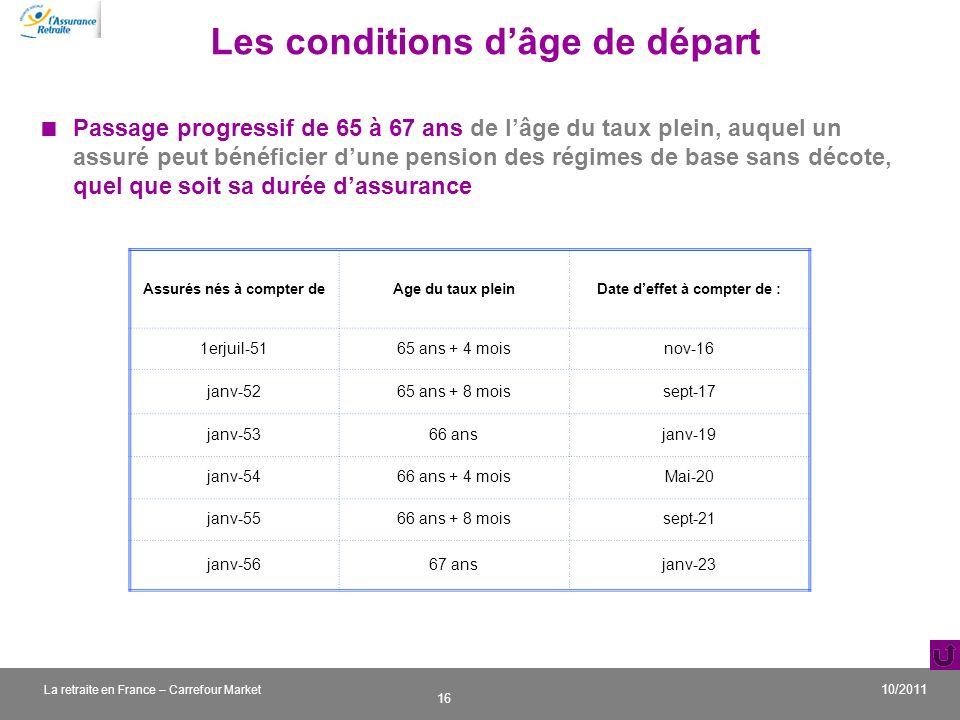 v 16 10/2011 La retraite en France – Carrefour Market Les conditions dâge de départ Passage progressif de 65 à 67 ans de lâge du taux plein, auquel un