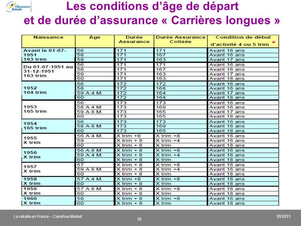 v 19 10/2011 La retraite en France – Carrefour Market Les conditions dâge de départ et de durée dassurance « Carrières longues »