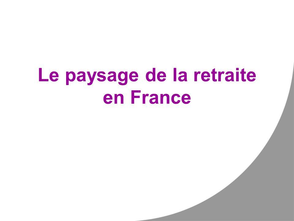 Le paysage de la retraite en France