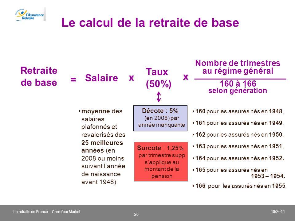 v 20 10/2011 La retraite en France – Carrefour Market Salaire x moyenne des salaires plafonnés et revalorisés des 25 meilleures années (en 2008 ou moi