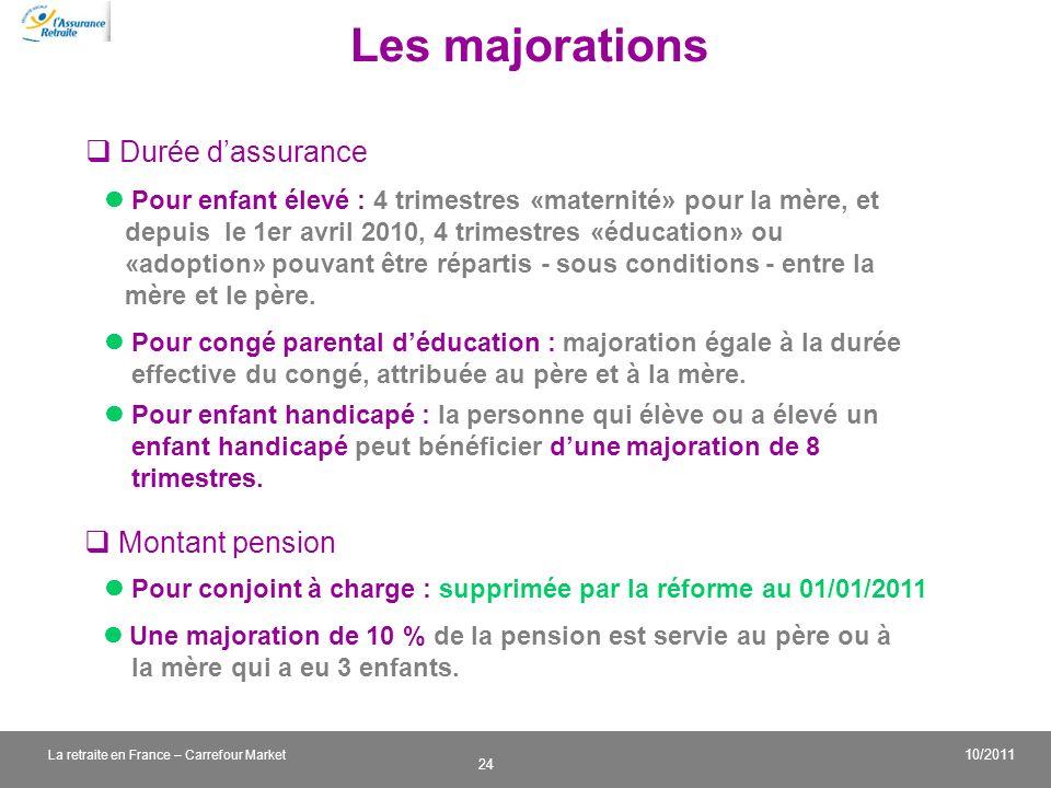 v 24 10/2011 La retraite en France – Carrefour Market Les majorations Pour enfant élevé : 4 trimestres «maternité» pour la mère, et depuis le 1er avri