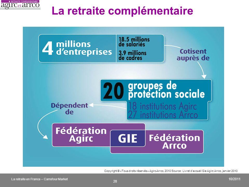 v 28 10/2011 La retraite en France – Carrefour Market La retraite complémentaire Copyright © «Tous droits réservés» Agirc-Arrco, 2010 Source : Livret