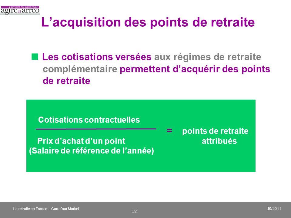 v 32 10/2011 La retraite en France – Carrefour Market Lacquisition des points de retraite Les cotisations versées aux régimes de retraite complémentai