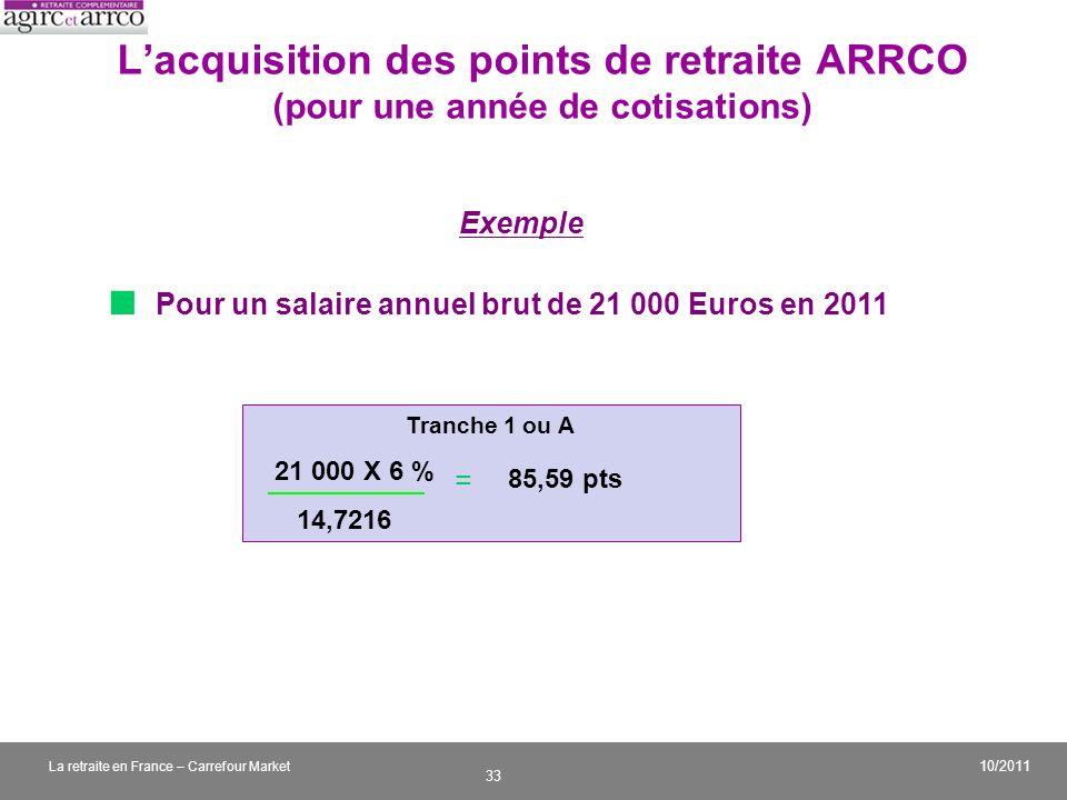 v 33 10/2011 La retraite en France – Carrefour Market Lacquisition des points de retraite ARRCO (pour une année de cotisations) Exemple Tranche 1 ou A