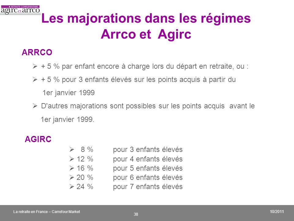 v 38 10/2011 La retraite en France – Carrefour Market Les majorations dans les régimes Arrco et Agirc ARRCO + 5 % par enfant encore à charge lors du d