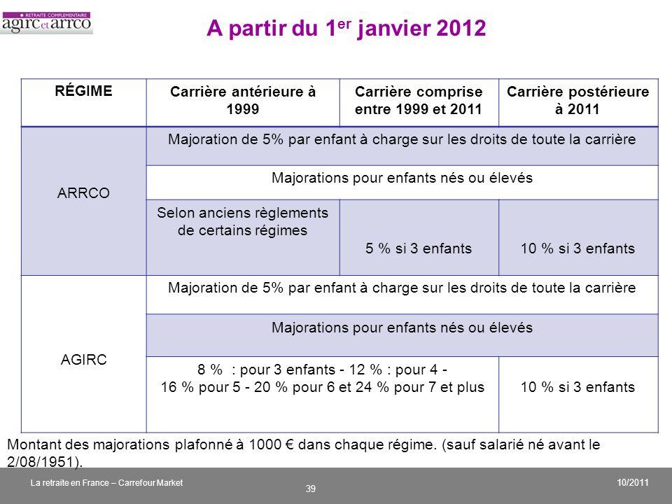v 39 10/2011 La retraite en France – Carrefour Market RÉGIMECarrière antérieure à 1999 Carrière comprise entre 1999 et 2011 Carrière postérieure à 201