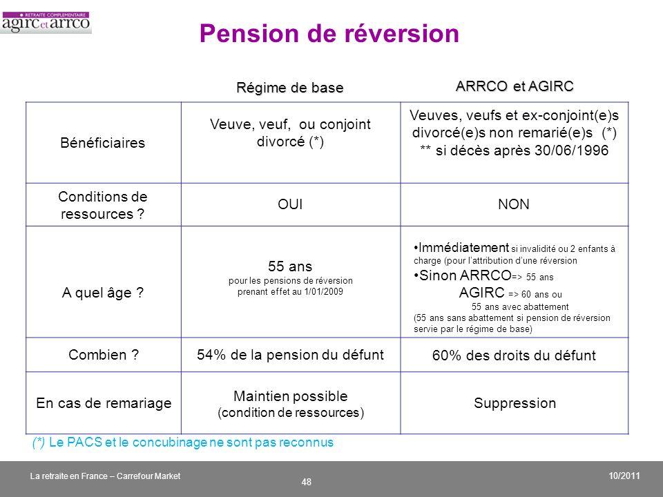 v 48 10/2011 La retraite en France – Carrefour Market Régime de base ARRCO et AGIRC Bénéficiaires Veuve, veuf, ou conjoint divorcé (*) Veuves, veufs e
