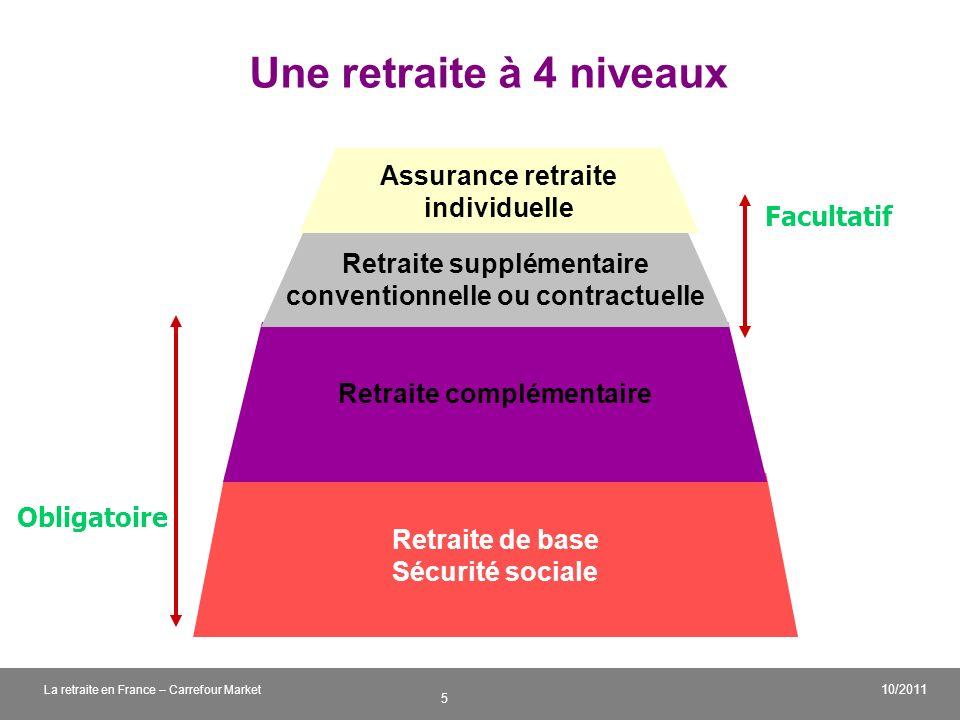v 5 10/2011 La retraite en France – Carrefour Market Une retraite à 4 niveaux Retraite de base Sécurité sociale Retraite complémentaire Retraite suppl