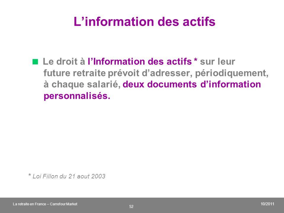 v 52 10/2011 La retraite en France – Carrefour Market Linformation des actifs Le droit à lInformation des actifs * sur leur future retraite prévoit da