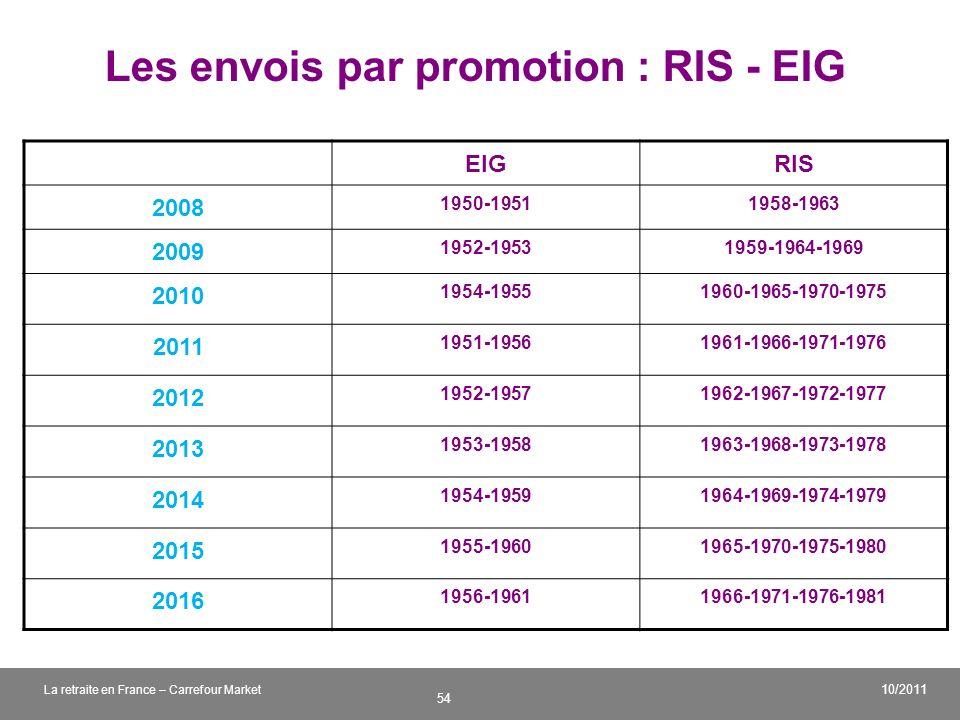 v 54 10/2011 La retraite en France – Carrefour Market EIGRIS 2008 1950-19511958-1963 2009 1952-19531959-1964-1969 2010 1954-19551960-1965-1970-1975 20