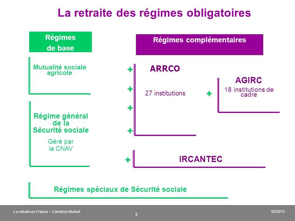 v 6 10/2011 La retraite en France – Carrefour Market La retraite des régimes obligatoires Régimes de base Régimes complémentaires Mutualité sociale ag