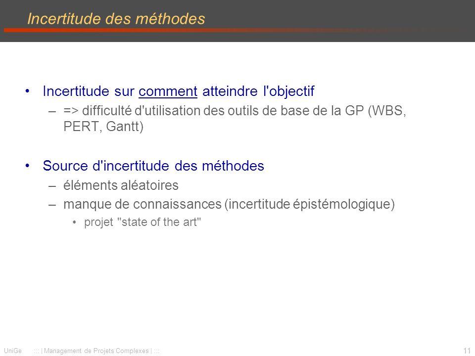 11 UniGe ::: | Management de Projets Complexes | ::: Incertitude des méthodes Incertitude sur comment atteindre l'objectif –=> difficulté d'utilisatio