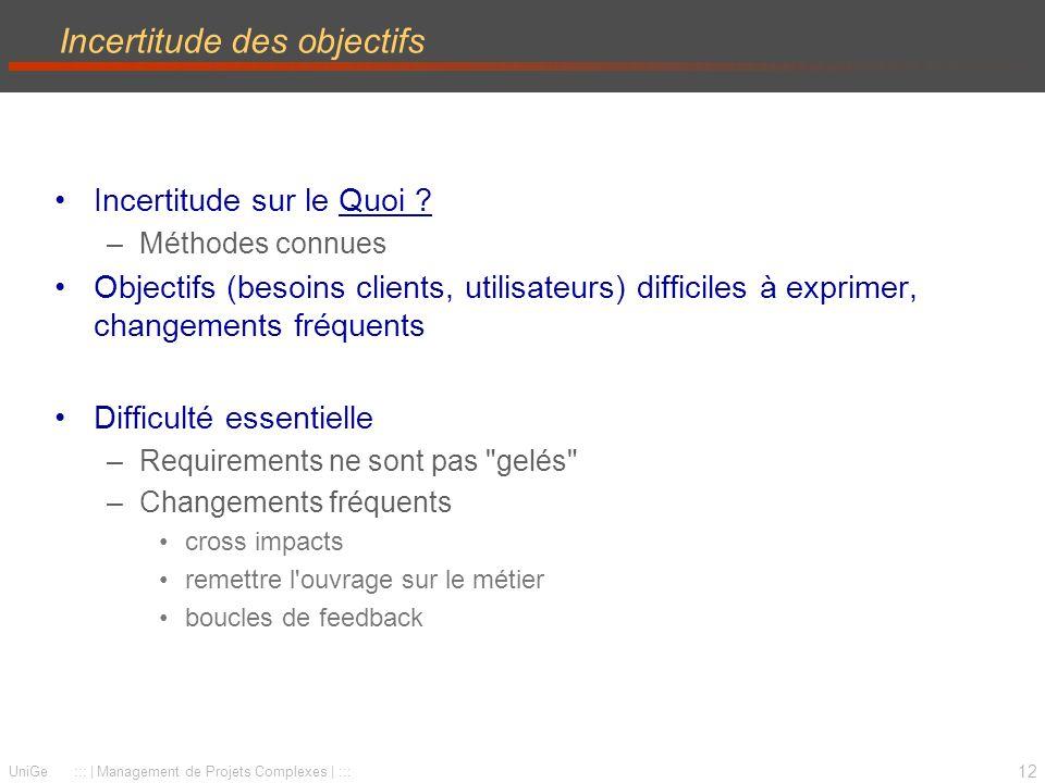 12 UniGe ::: | Management de Projets Complexes | ::: Incertitude des objectifs Incertitude sur le Quoi ? –Méthodes connues Objectifs (besoins clients,