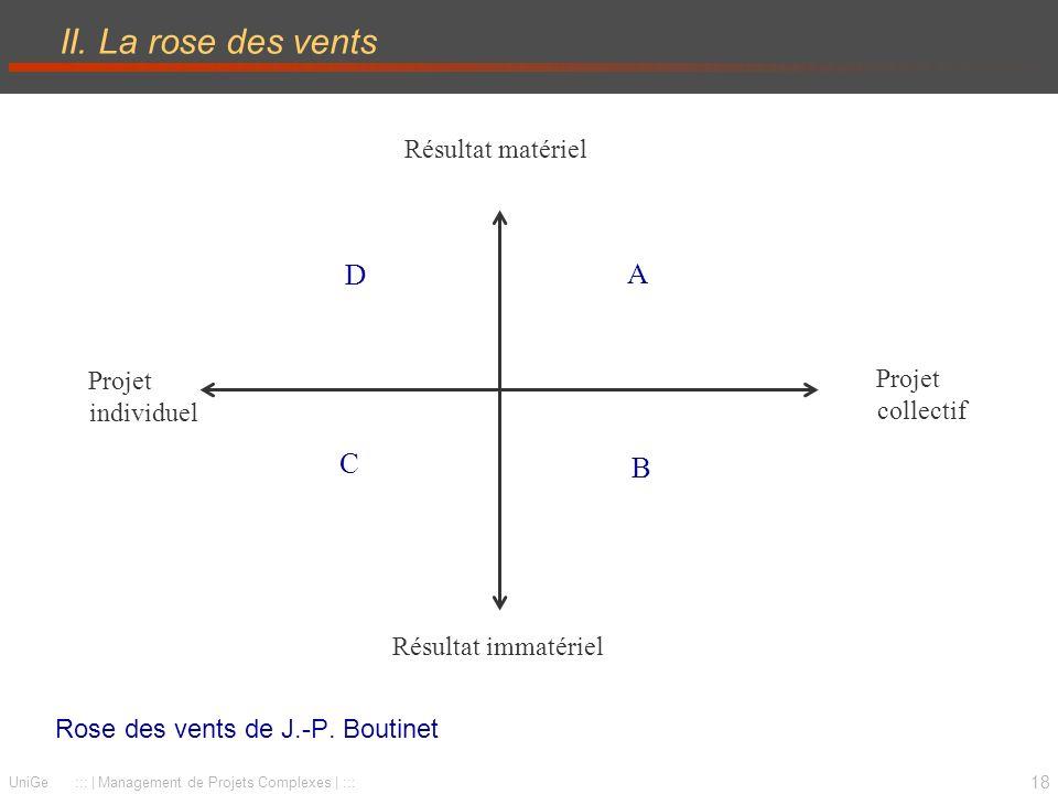 18 UniGe :::   Management de Projets Complexes   ::: II.
