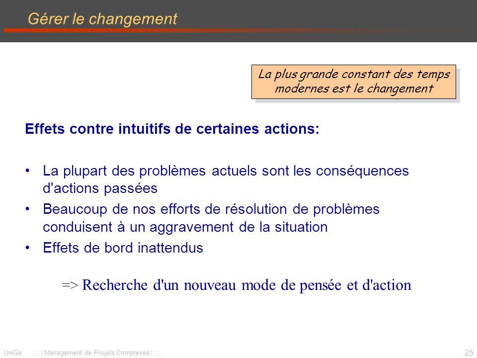 25 UniGe ::: | Management de Projets Complexes | ::: La plus grande constant des temps modernes est le changement Gérer le changement Effets contre in