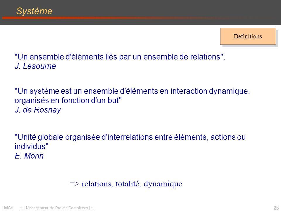 26 UniGe :::   Management de Projets Complexes   ::: Système Un ensemble d éléments liés par un ensemble de relations .