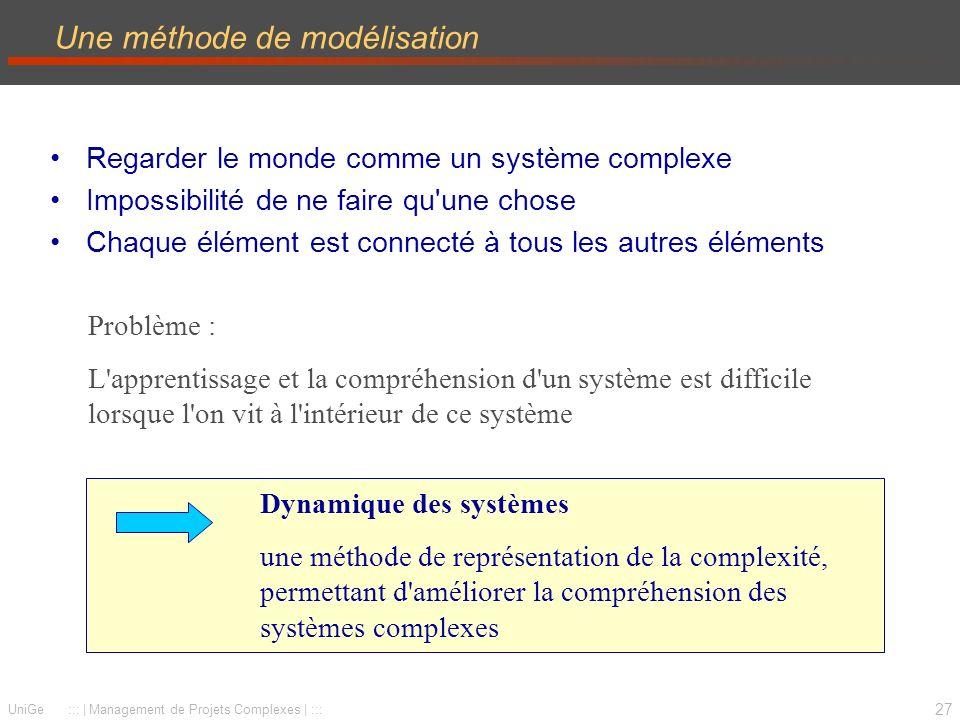 27 UniGe :::   Management de Projets Complexes   ::: Une méthode de modélisation Regarder le monde comme un système complexe Impossibilité de ne faire qu une chose Chaque élément est connecté à tous les autres éléments Problème : L apprentissage et la compréhension d un système est difficile lorsque l on vit à l intérieur de ce système Dynamique des systèmes une méthode de représentation de la complexité, permettant d améliorer la compréhension des systèmes complexes