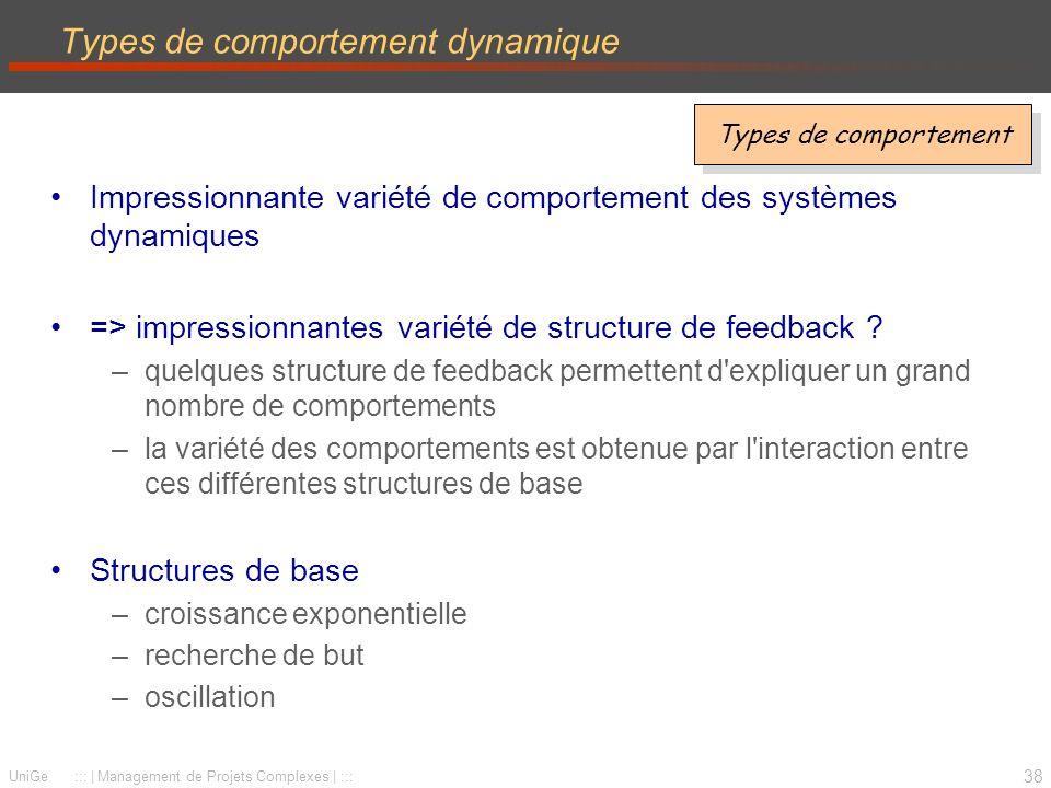 38 UniGe :::   Management de Projets Complexes   ::: Types de comportement dynamique Impressionnante variété de comportement des systèmes dynamiques => impressionnantes variété de structure de feedback .