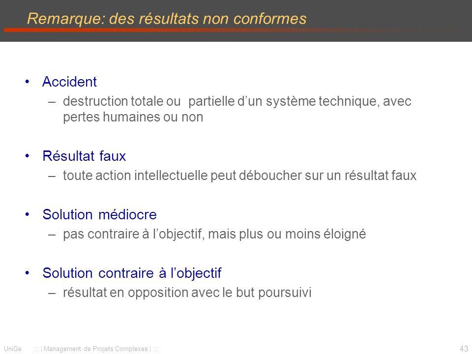 43 UniGe ::: | Management de Projets Complexes | ::: Remarque: des résultats non conformes Accident –destruction totale ou partielle dun système techn