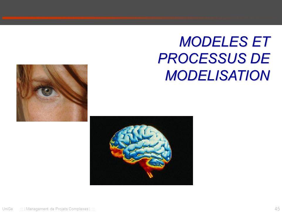 45 UniGe :::   Management de Projets Complexes   ::: MODELES ET PROCESSUS DE MODELISATION