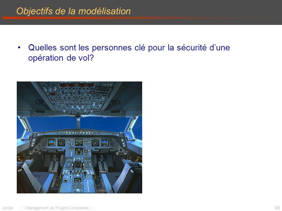 46 UniGe :::   Management de Projets Complexes   ::: Objectifs de la modélisation Quelles sont les personnes clé pour la sécurité dune opération de vol?