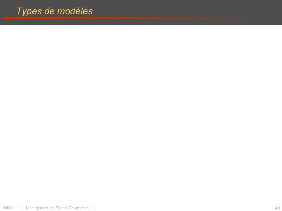 49 UniGe ::: | Management de Projets Complexes | ::: Types de modèles