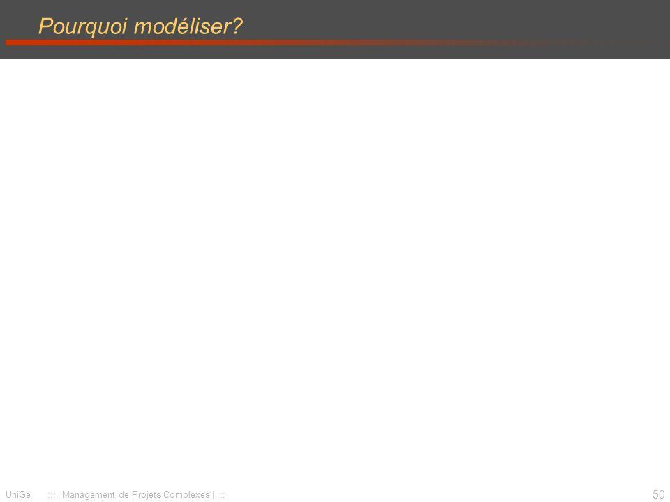 50 UniGe ::: | Management de Projets Complexes | ::: Pourquoi modéliser?