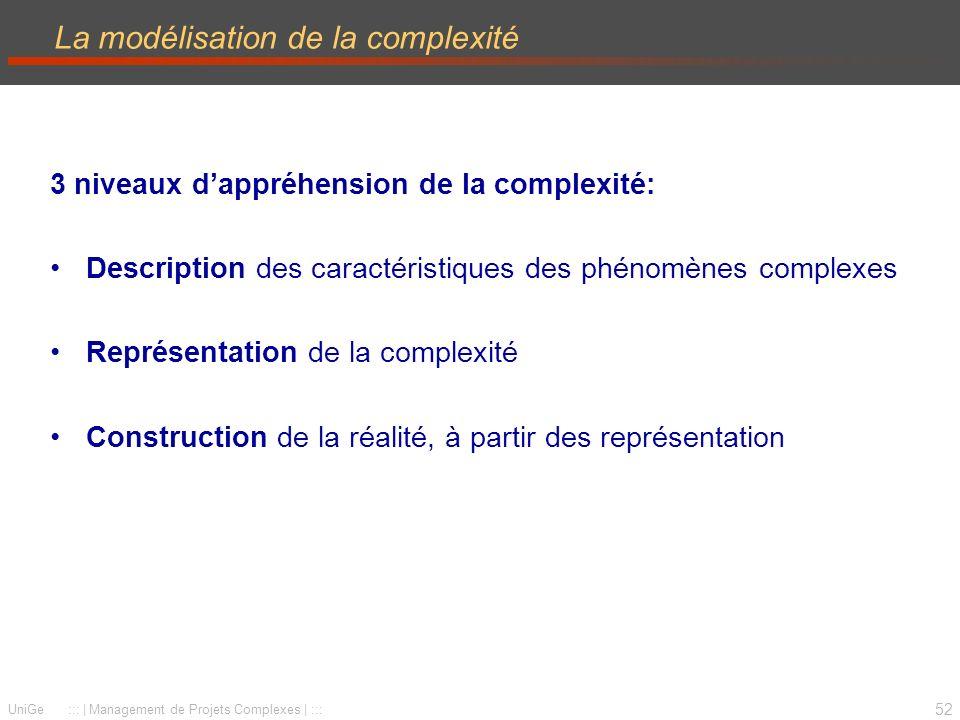 52 UniGe :::   Management de Projets Complexes   ::: La modélisation de la complexité 3 niveaux dappréhension de la complexité: Description des caractéristiques des phénomènes complexes Représentation de la complexité Construction de la réalité, à partir des représentation