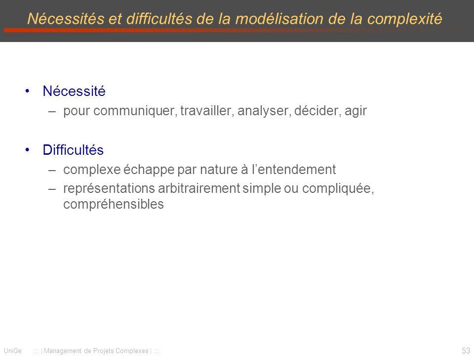 53 UniGe ::: | Management de Projets Complexes | ::: Nécessités et difficultés de la modélisation de la complexité Nécessité –pour communiquer, travai