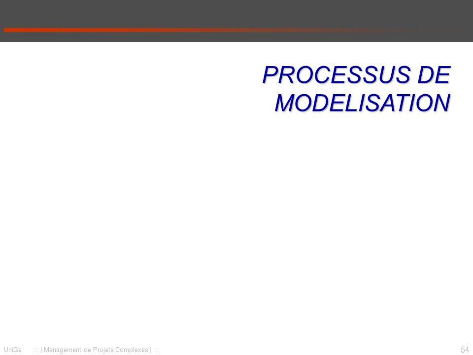 54 UniGe :::   Management de Projets Complexes   ::: PROCESSUS DE MODELISATION