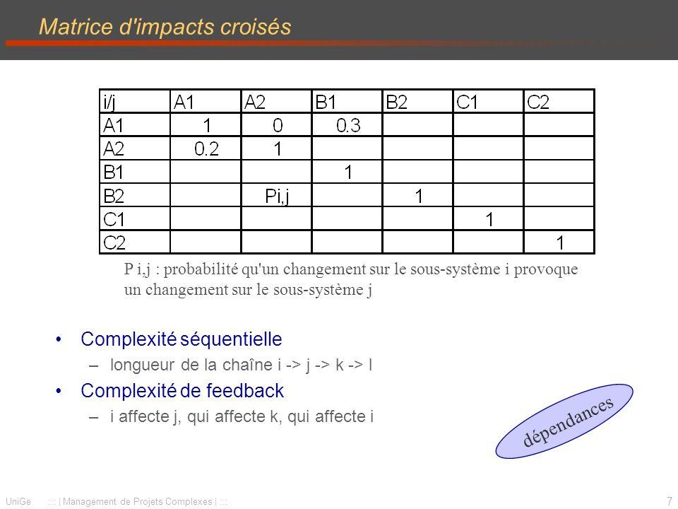 7 UniGe :::   Management de Projets Complexes   ::: Matrice d impacts croisés P i,j : probabilité qu un changement sur le sous-système i provoque un changement sur le sous-système j Complexité séquentielle –longueur de la chaîne i -> j -> k -> l Complexité de feedback –i affecte j, qui affecte k, qui affecte i dépendances