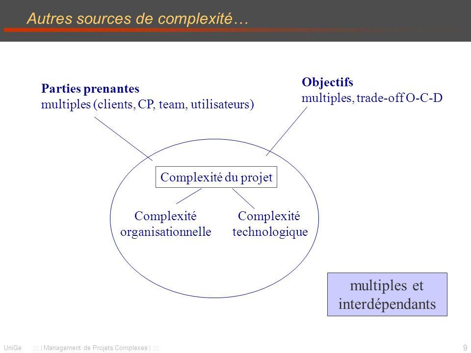 9 UniGe :::   Management de Projets Complexes   ::: Autres sources de complexité… Complexité du projet Complexité technologique Complexité organisationnelle Objectifs multiples, trade-off O-C-D Parties prenantes multiples (clients, CP, team, utilisateurs) multiples et interdépendants