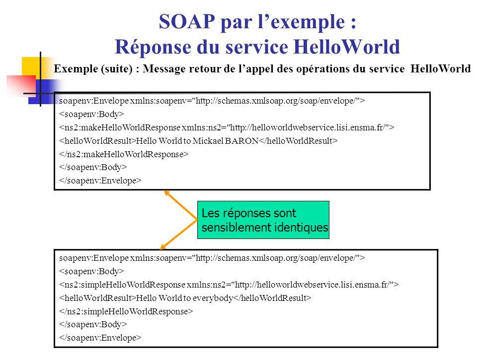 SOAP par lexemple : Réponse du service HelloWorld soapenv:Envelope xmlns:soapenv=