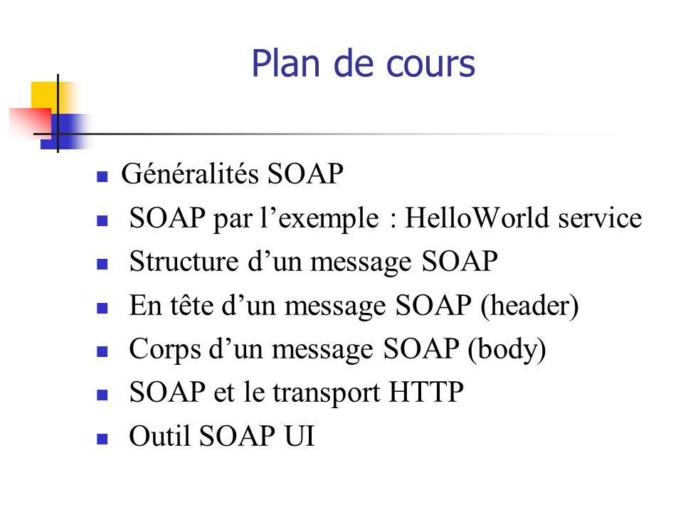 SOAP transporté par HTTP SOAP utilise un protocole de transport pour véhiculer les messages SOAP de lémetteur au récepteur HTTP, SMTP, FTP, POP3 et NNTP Le modèle requête/réponse de SOAP convient parfaitement au modèle requête/réponse HTTP En-tête HTTP En-tête SOAP (header facultatif ) Corps du message SOAP (body) Corps HTTP Enveloppe SOAP Requête / Réponse HTTP Contenu étudié précédemment