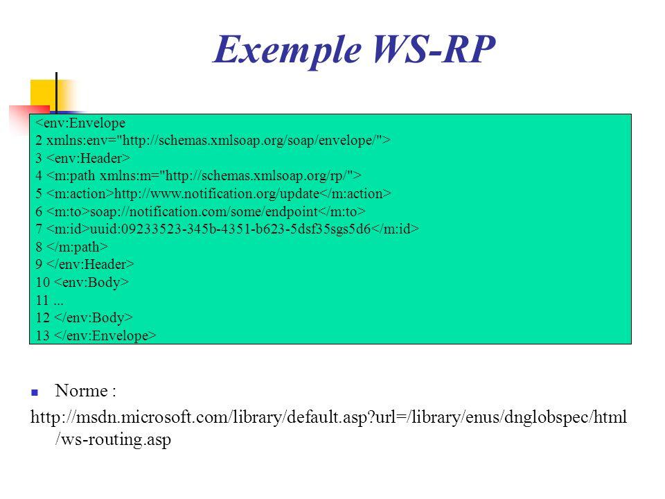 Exemple WS-RP Norme : http://msdn.microsoft.com/library/default.asp?url=/library/enus/dnglobspec/html /ws-routing.asp <env:Envelope 2 xmlns:env=