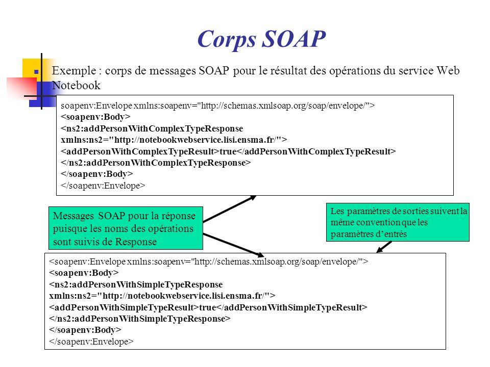 Corps SOAP Exemple : corps de messages SOAP pour le résultat des opérations du service Web Notebook soapenv:Envelope xmlns:soapenv=