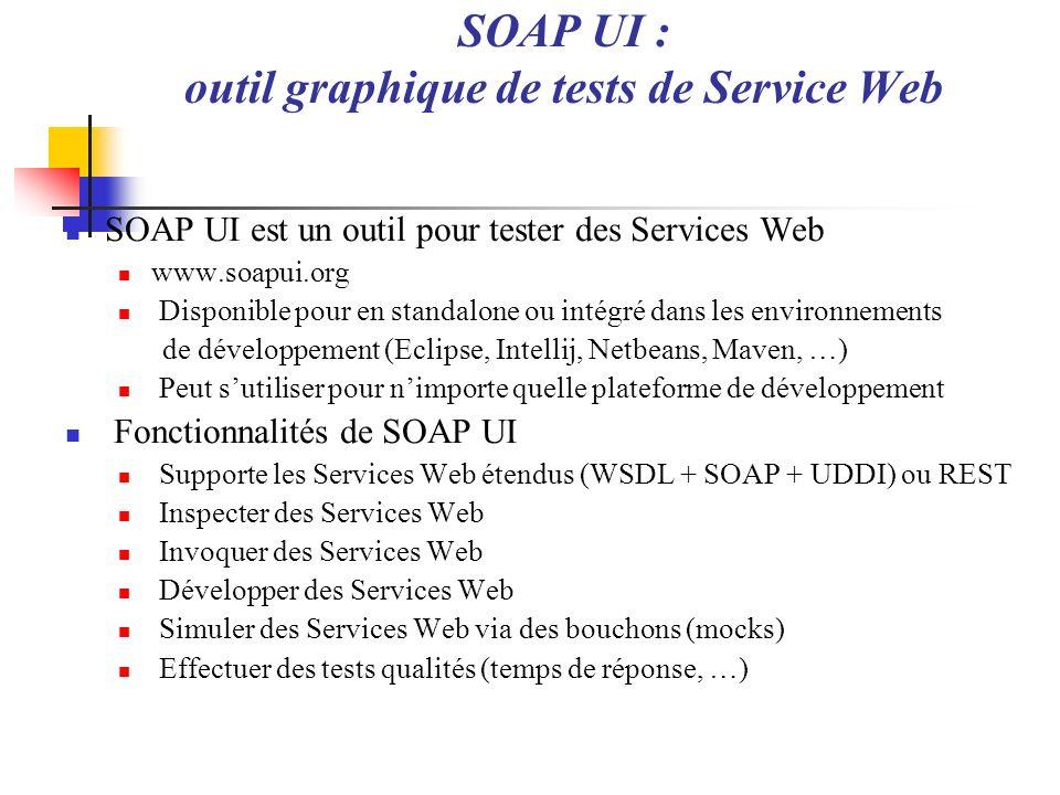 SOAP UI : outil graphique de tests de Service Web SOAP UI est un outil pour tester des Services Web www.soapui.org Disponible pour en standalone ou in