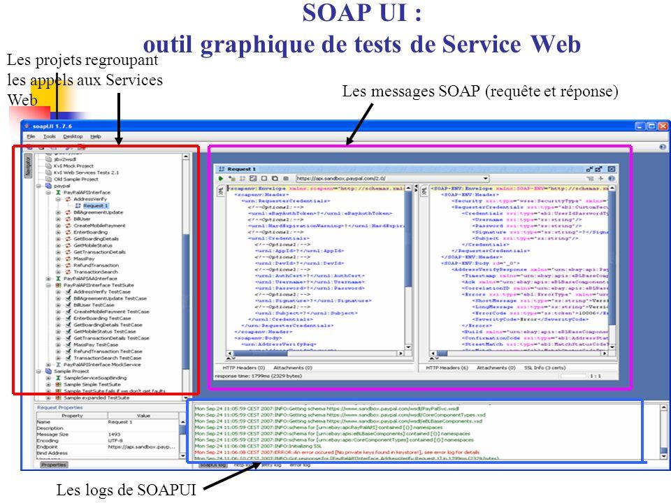 SOAP UI : outil graphique de tests de Service Web Les logs de SOAPUI Les projets regroupant les appels aux Services Web Les messages SOAP (requête et