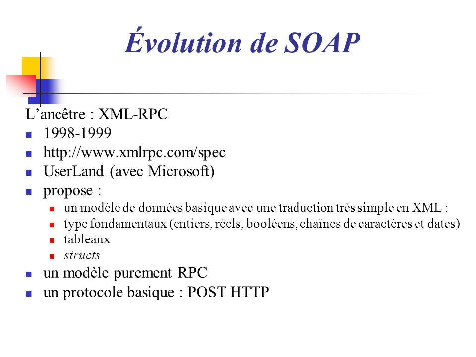 SOAP par lexemple : Réponse du service HelloWorld soapenv:Envelope xmlns:soapenv= http://schemas.xmlsoap.org/soap/envelope/ > Hello World to Mickael BARON Exemple (suite) : Message retour de lappel des opérations du service HelloWorld soapenv:Envelope xmlns:soapenv= http://schemas.xmlsoap.org/soap/envelope/ > Hello World to everybody Les réponses sont sensiblement identiques