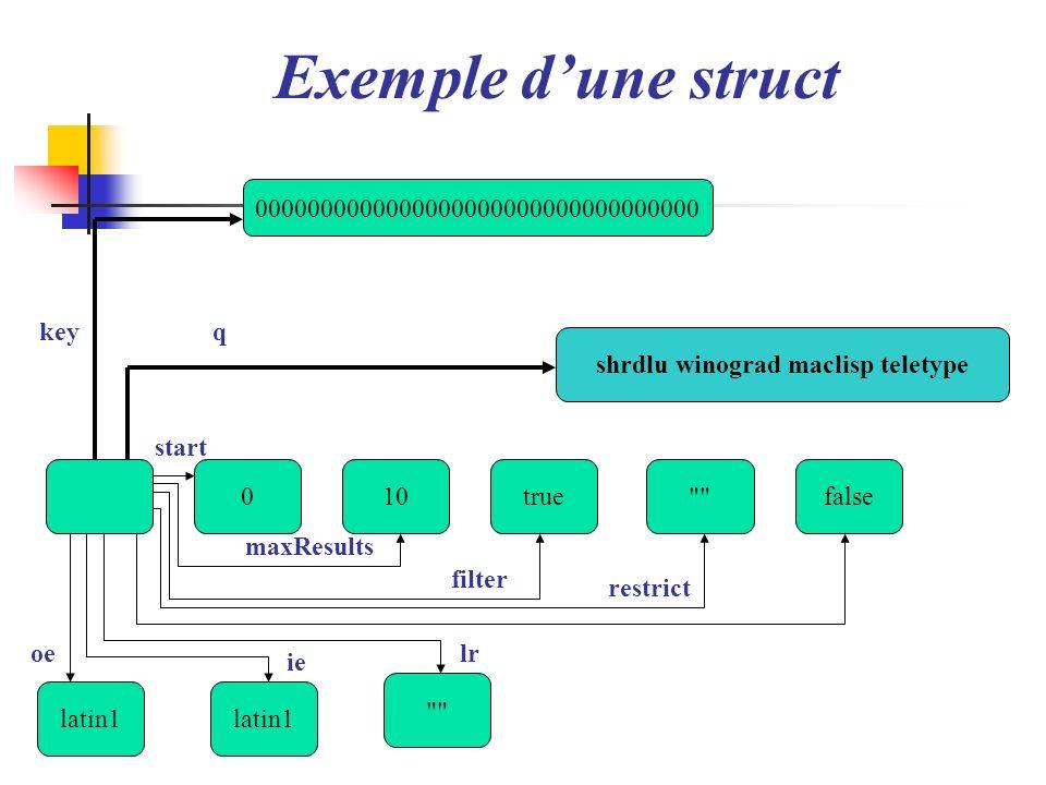 Exemple dune struct 0000000000000000000000000000000000 shrdlu winograd maclisp teletype 010true