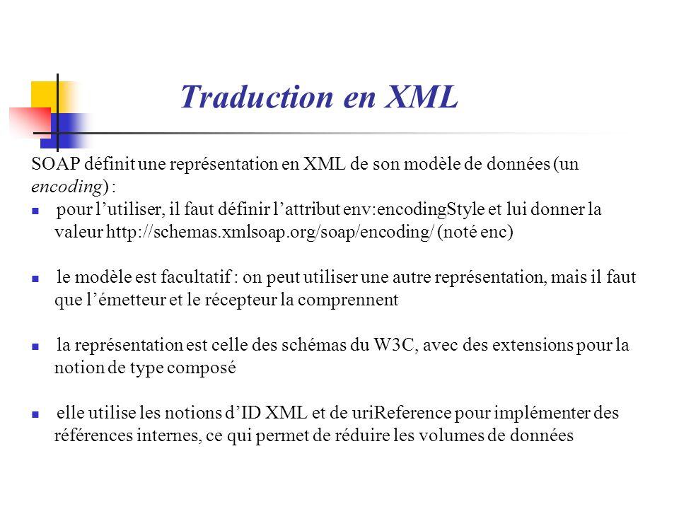 Traduction en XML SOAP définit une représentation en XML de son modèle de données (un encoding) : pour lutiliser, il faut définir lattribut env:encodi