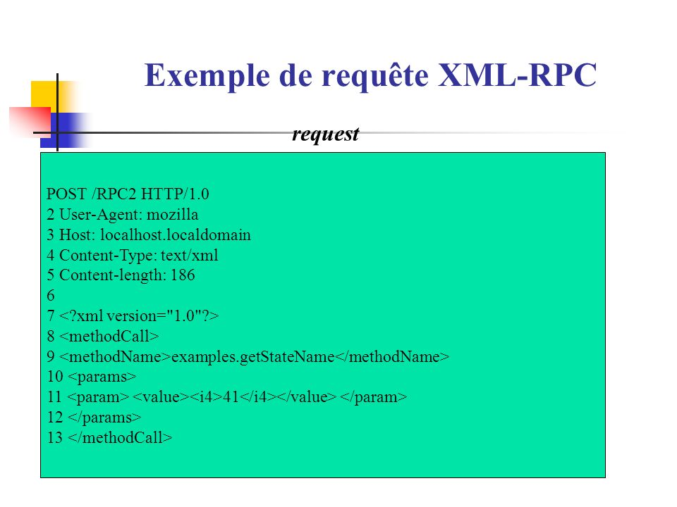 Traduction des listes Les tableaux de SOAP (array) sont en fait des listes (le type na pas besoin dêtre uniforme) : correspond à un noeud du graphe sans étiquette dont partent des arcs numérotés vers dautres valeurs traduction XML : un élément de type dérivé de enc:Array (ou directement lélément enc:Array) portant un attribut enc:arrayType qui précise le type des éléments et la taille du tableau (sous la forme [n]) le type xsd:ur-type peut servir de joker pour avoir des types différents pour chaque élément des sous-éléments dans lordre du tableau, avec si besoin le type pour chaque élément
