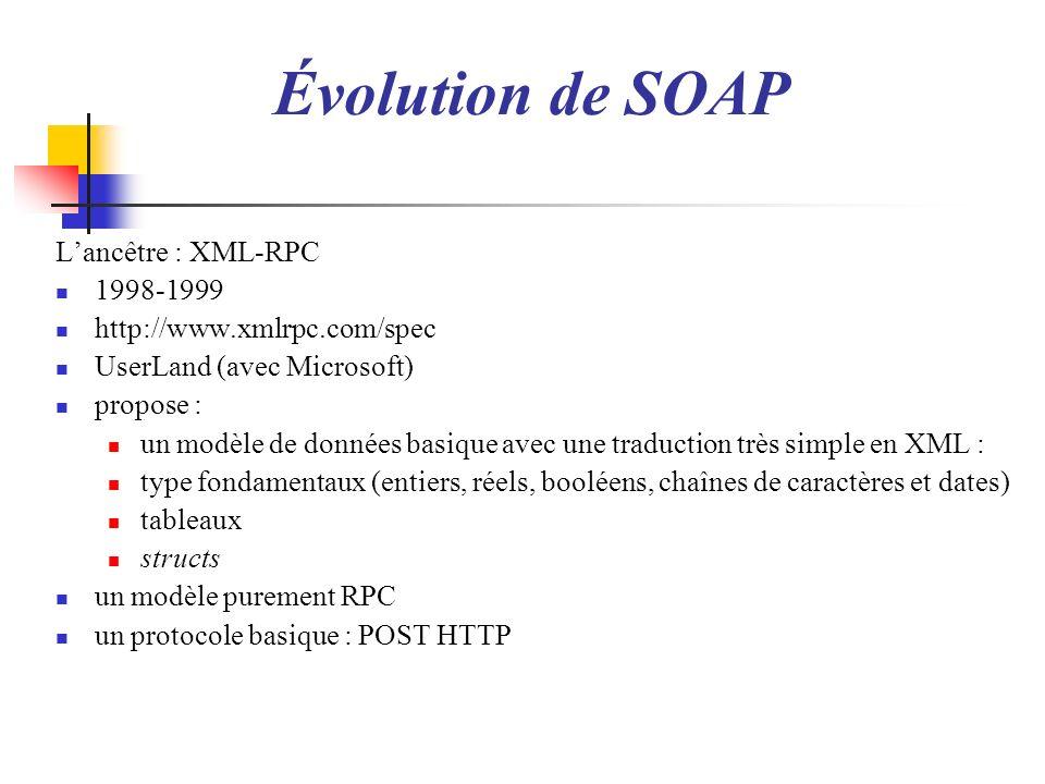 Évolution de SOAP Lancêtre : XML-RPC 1998-1999 http://www.xmlrpc.com/spec UserLand (avec Microsoft) propose : un modèle de données basique avec une tr