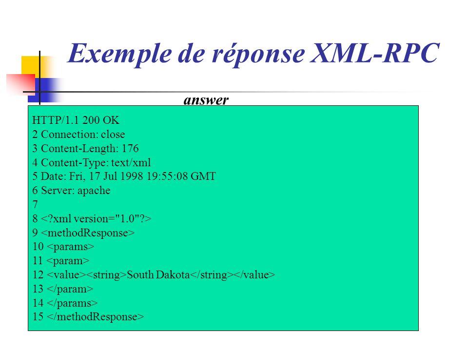 Exemple de requête SOAP 1.1 POST /StockQuote HTTP/1.1 2 Host: www.stockquoteserver.com 3 Content-Type: text/xml; charset= utf-8 4 Content-Length: nnnn 5 SOAPAction: Some-URI 6 7 <SOAP-ENV:Envelope 8 xmlns:SOAP-ENV= http://schemas.xmlsoap.org/soap/envelope/ 9 SOAP-ENV:encodingStyle= http://schemas.xmlsoap.org/soap/encoding/ > 10 11 12 DIS 13 14 15 request