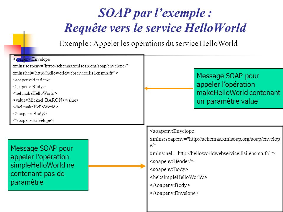 SOAP par lexemple : Requête vers le service HelloWorld <soapenv:Envelope xmlns:soapenv=