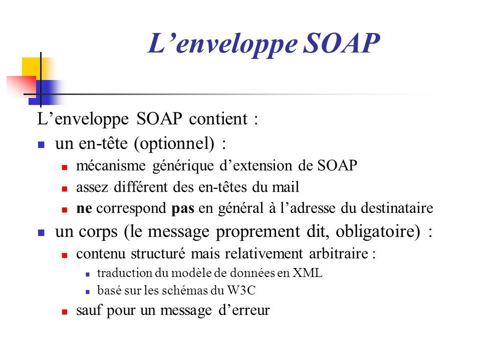 Lenveloppe SOAP Lenveloppe SOAP contient : un en-tête (optionnel) : mécanisme générique dextension de SOAP assez différent des en-têtes du mail ne cor