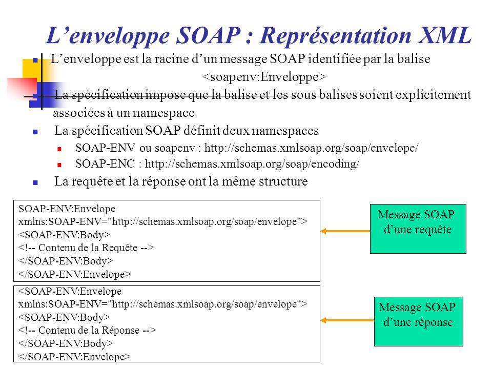 Lenveloppe est la racine dun message SOAP identifiée par la balise La spécification impose que la balise et les sous balises soient explicitement asso