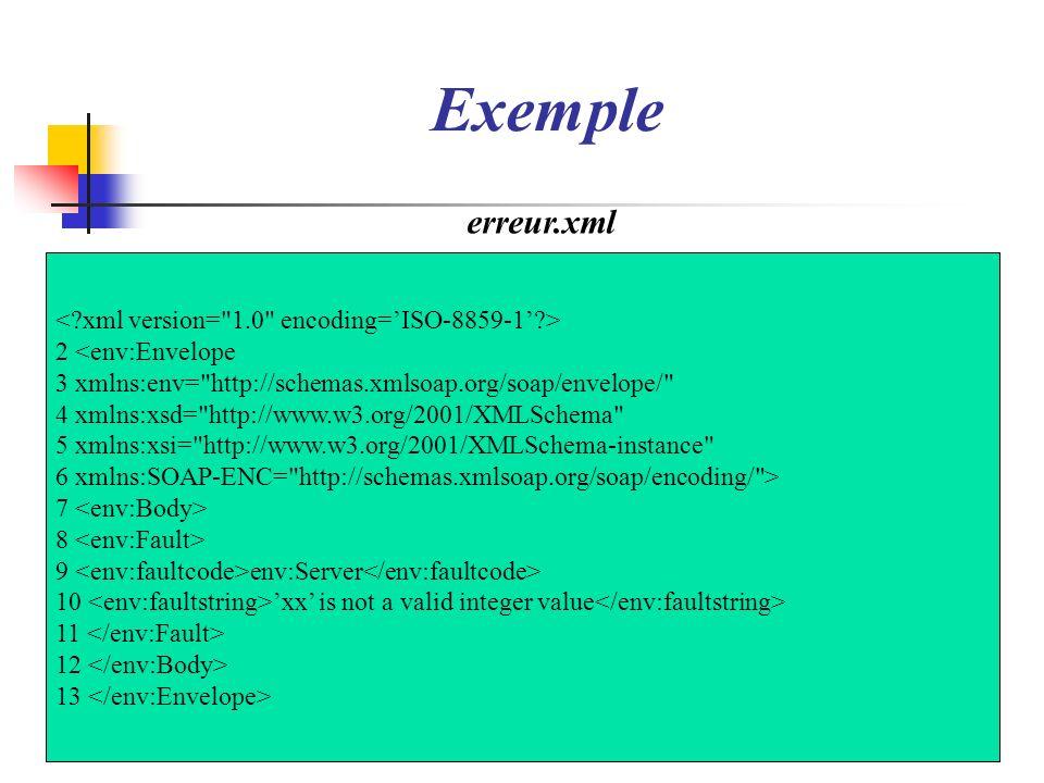 Exemple 2 <env:Envelope 3 xmlns:env=
