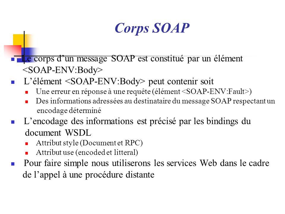 Corps SOAP Le corps dun message SOAP est constitué par un élément Lélément peut contenir soit Une erreur en réponse à une requête (élément ) Des infor